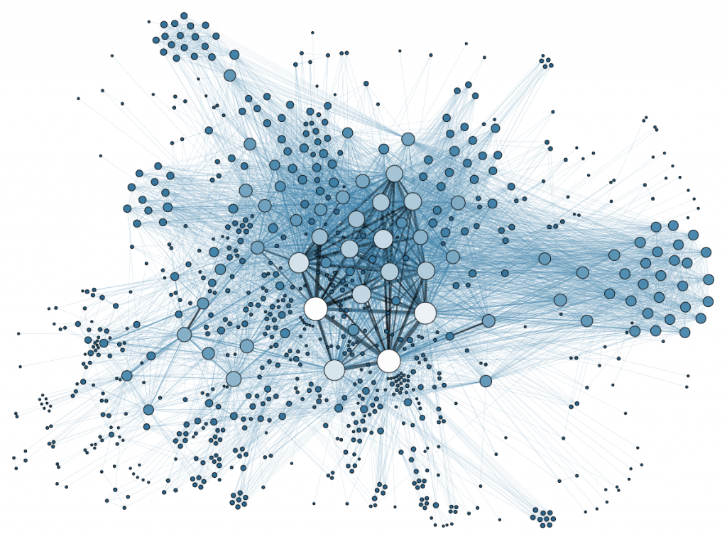 Network data visualisation